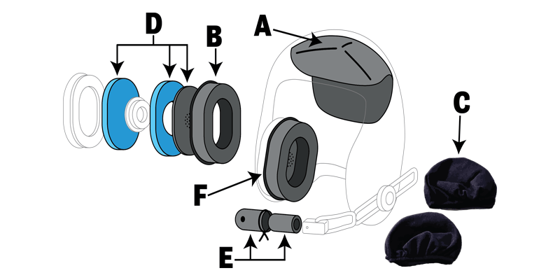 Oregon Aero Aviation Helmet Component Diagram